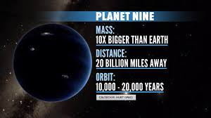 Planet Nine is shown possibly even bigger than Earth. Its incredible size and possible existence baffle scientists.