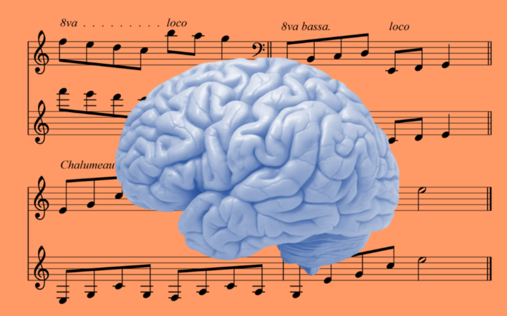 Senior project: Music as memory