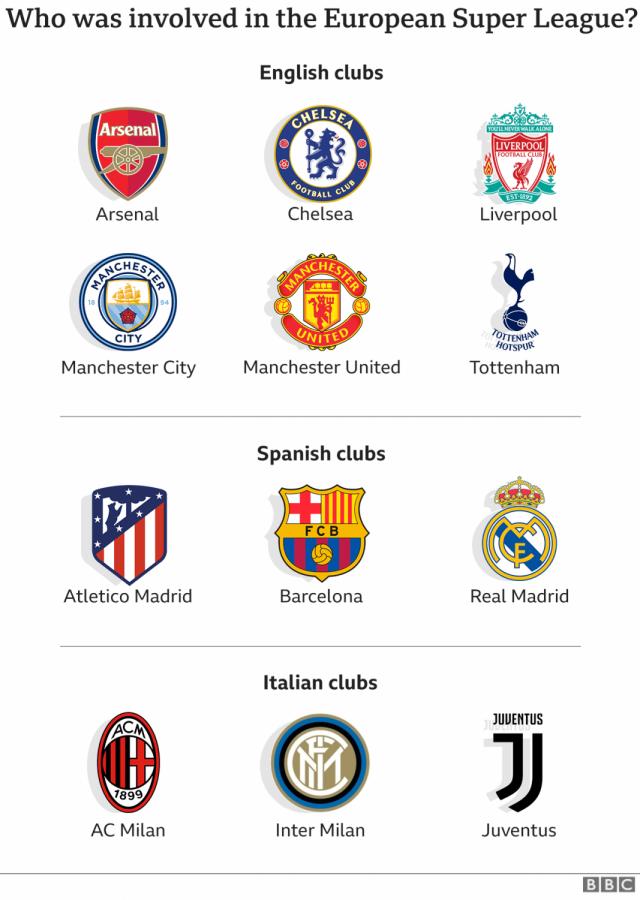 The drama of the Super League